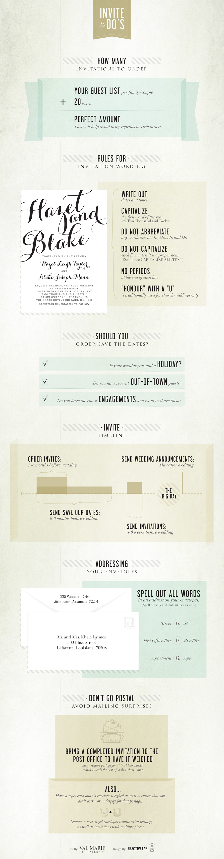 Wedding Invitation Infographic from Every Last Detail on Squirrelly Minds